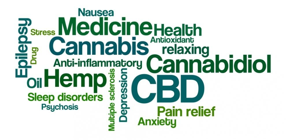 Benefits of CBD - How To Choose the Best CBD Gummies